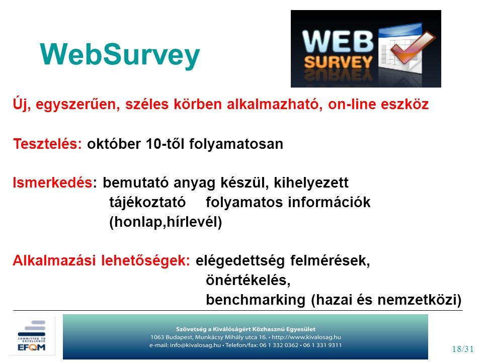 18/31 WebSurvey Új, egyszerűen, széles körben alkalmazható, on-line eszköz Tesztelés: október 10-től folyamatosan Ismerkedés: bemutató anyag készül, kihelyezett tájékoztatófolyamatos információk (honlap,hírlevél) Alkalmazási lehetőségek: elégedettség felmérések, önértékelés, benchmarking (hazai és nemzetközi)