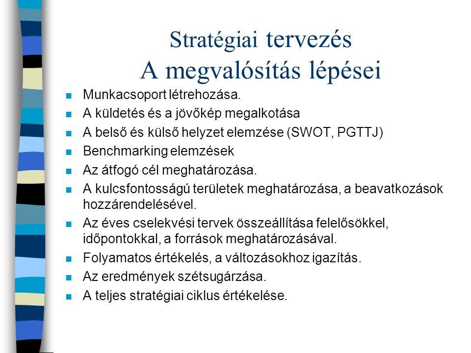 Stratégiai tervezés A megvalósítás lépései n Munkacsoport létrehozása.