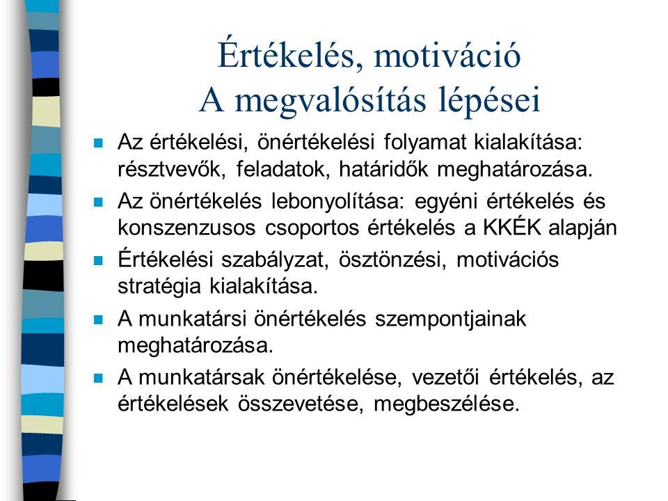 Értékelés, motiváció A megvalósítás lépései n Az értékelési, önértékelési folyamat kialakítása: résztvevők, feladatok, határidők meghatározása.