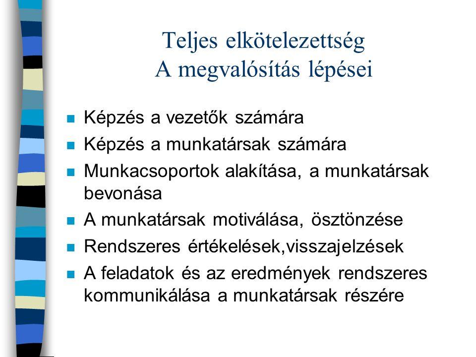 Kapcsolódó irodalom n SKALICZKI Judit – ZALAINÉ KOVÁCS Éva: Minőségmenedzsment a könyvtárban.