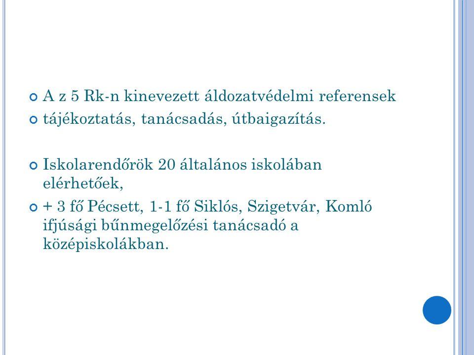 A z 5 Rk-n kinevezett áldozatvédelmi referensek tájékoztatás, tanácsadás, útbaigazítás. Iskolarendőrök 20 általános iskolában elérhetőek, + 3 fő Pécse