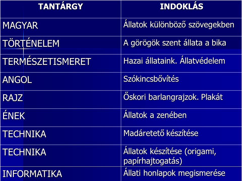 TANTÁRGYINDOKLÁS MAGYAR Állatok különböző szövegekben TÖRTÉNELEM A görögök szent állata a bika TERMÉSZETISMERET Hazai állataink. Állatvédelem ANGOLSzó