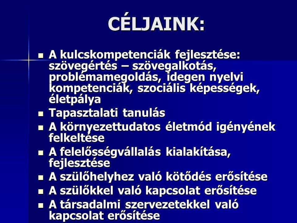CÉLJAINK: A kulcskompetenciák fejlesztése: szövegértés – szövegalkotás, problémamegoldás, idegen nyelvi kompetenciák, szociális képességek, életpálya