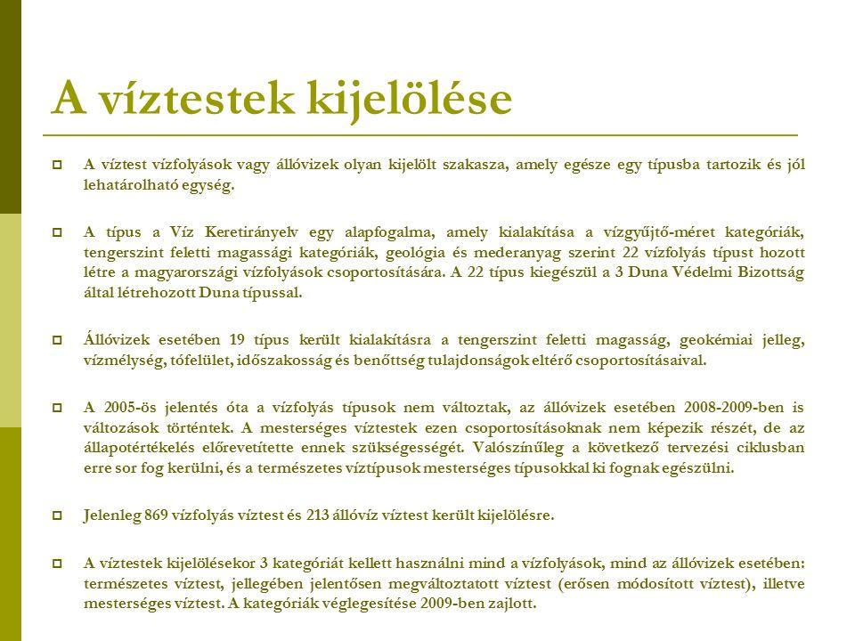 VKKI által készített adatbázis-szerkezet Emberi hatások ÁllóvizekVízfolyások