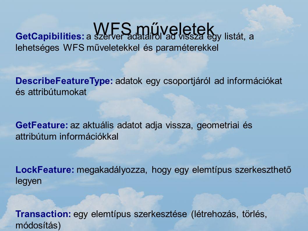 WFS műveletek GetCapibilities: a szerver adatairól ad vissza egy listát, a lehetséges WFS műveletekkel és paraméterekkel DescribeFeatureType: adatok e