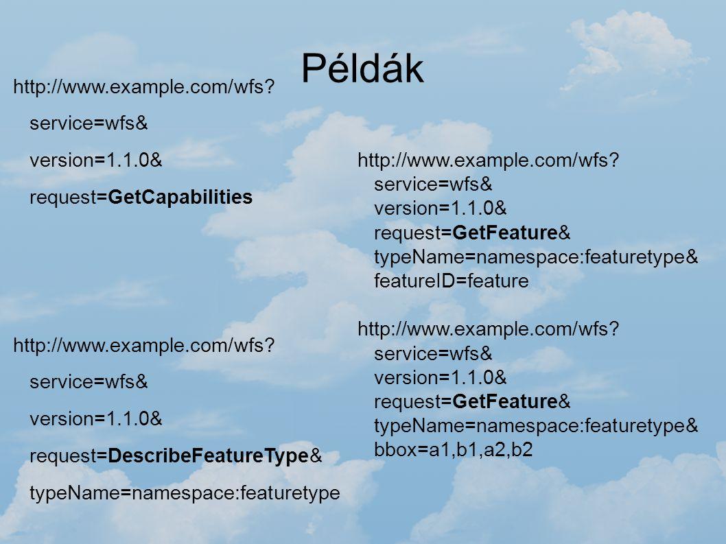 Példák http://www.example.com/wfs? service=wfs& version=1.1.0& request=GetFeature& typeName=namespace:featuretype& featureID=feature http://www.exampl