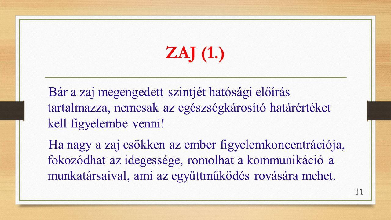 ZAJ (1.) Bár a zaj megengedett szintjét hatósági előírás tartalmazza, nemcsak az egészségkárosító határértéket kell figyelembe venni.