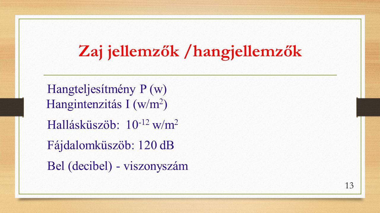 Zaj jellemzők /hangjellemzők Hangteljesítmény P (w) Hangintenzitás I (w/m 2 ) Hallásküszöb: 10 -12 w/m 2 Fájdalomküszöb: 120 dB Bel (decibel) - viszonyszám 13