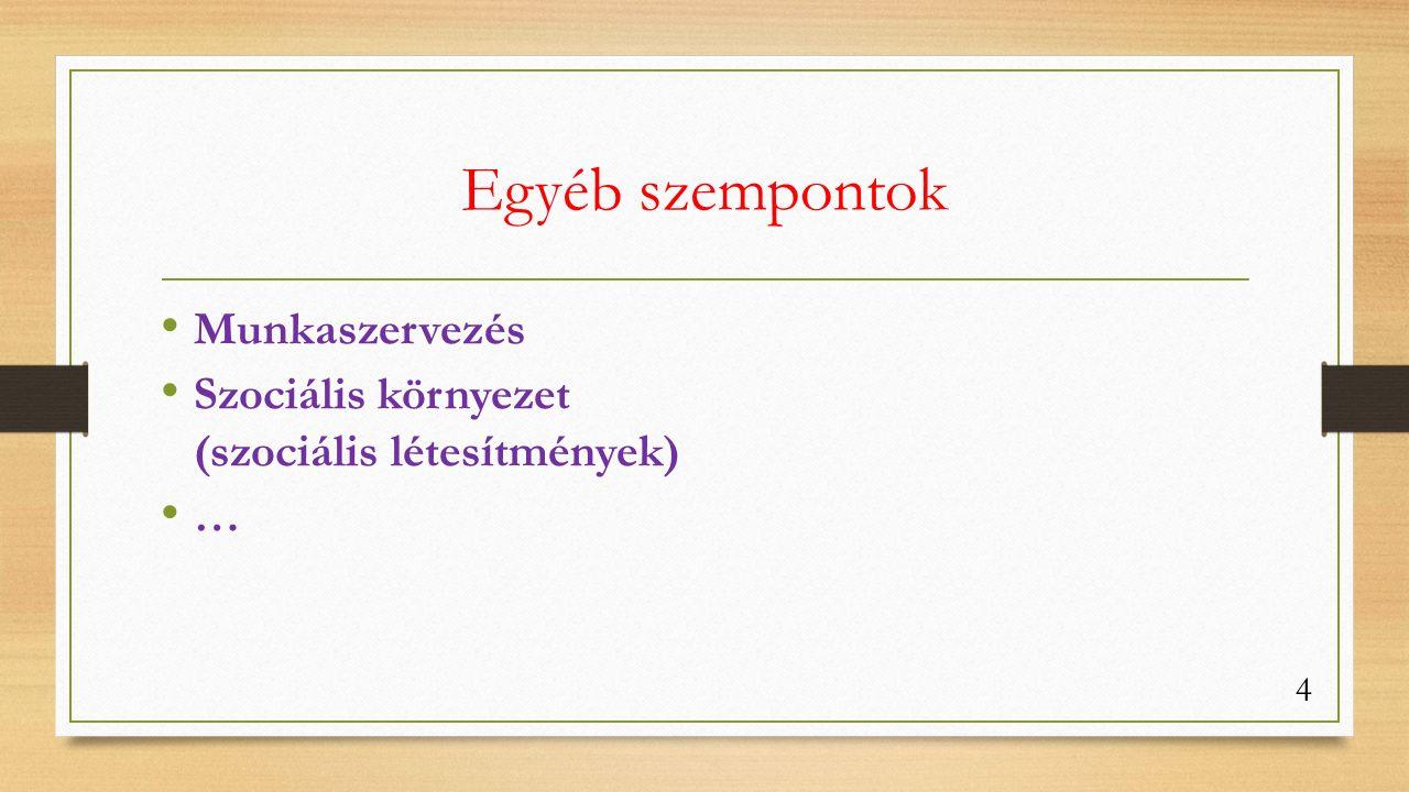 Egyéb szempontok Munkaszervezés Szociális környezet (szociális létesítmények) … 4