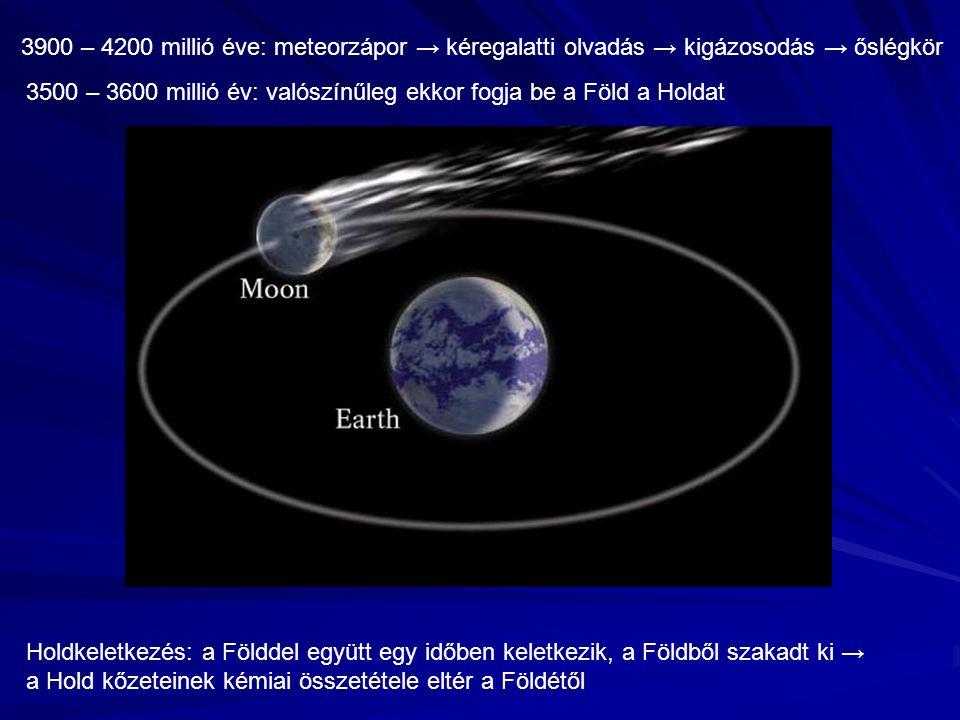 3900 – 4200 millió éve: meteorzápor → kéregalatti olvadás → kigázosodás → őslégkör 3500 – 3600 millió év: valószínűleg ekkor fogja be a Föld a Holdat Holdkeletkezés: a Földdel együtt egy időben keletkezik, a Földből szakadt ki → a Hold kőzeteinek kémiai összetétele eltér a Földétől