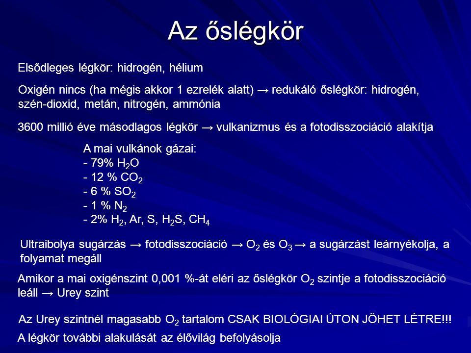 Az őslégkör Elsődleges légkör: hidrogén, hélium Oxigén nincs (ha mégis akkor 1 ezrelék alatt) → redukáló őslégkör: hidrogén, szén-dioxid, metán, nitro