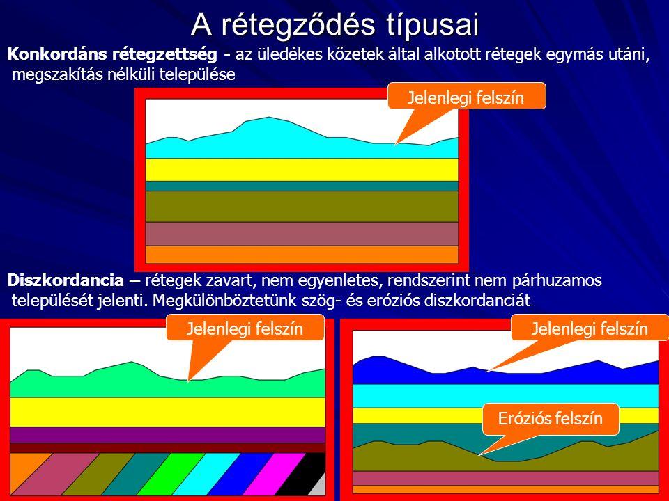 A rétegződés típusai Konkordáns rétegzettség - az üledékes kőzetek által alkotott rétegek egymás utáni, megszakítás nélküli települése Diszkordancia – rétegek zavart, nem egyenletes, rendszerint nem párhuzamos települését jelenti.