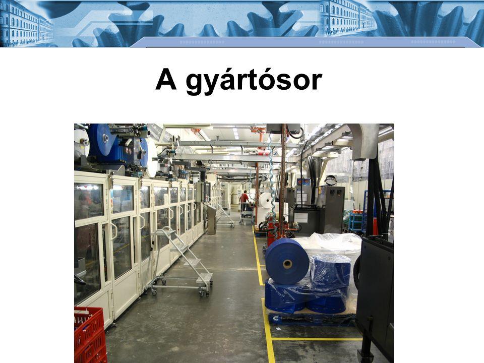 A gyártósor