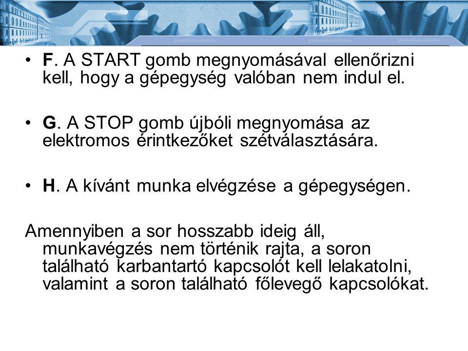 F. A START gomb megnyomásával ellenőrizni kell, hogy a gépegység valóban nem indul el. G. A STOP gomb újbóli megnyomása az elektromos érintkezőket szé