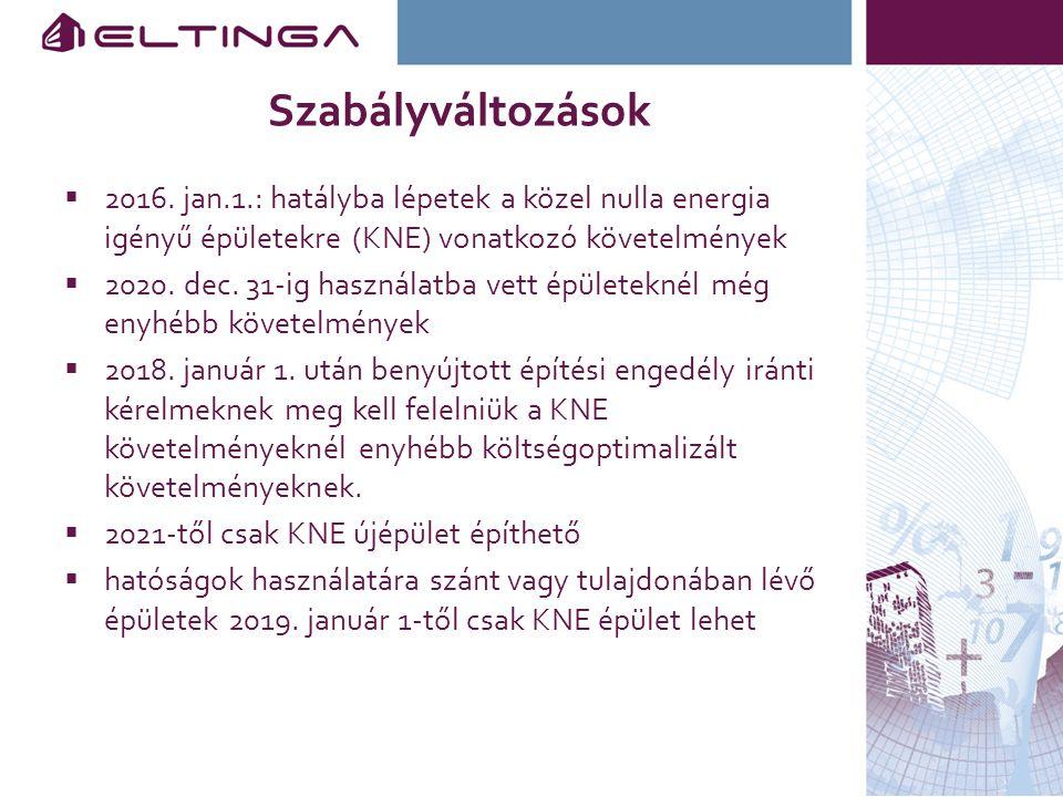 Szabályváltozások  2016. jan.1.: hatályba lépetek a közel nulla energia igényű épületekre (KNE) vonatkozó követelmények  2020. dec. 31-ig használatb
