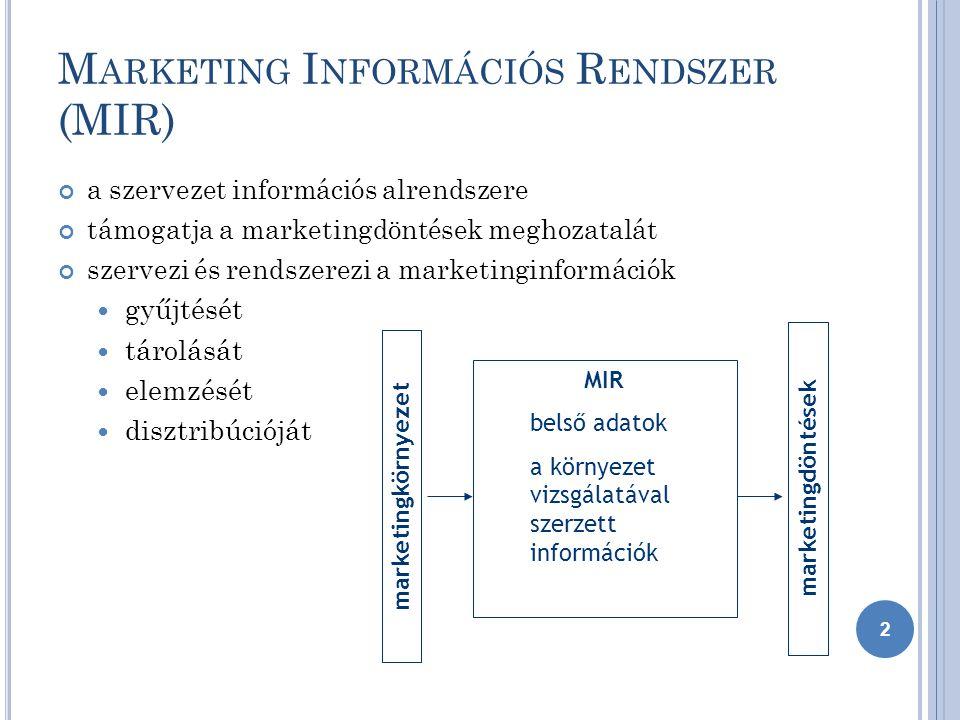 M ARKETING I NFORMÁCIÓS R ENDSZER (MIR) a szervezet információs alrendszere támogatja a marketingdöntések meghozatalát szervezi és rendszerezi a marketinginformációk gyűjtését tárolását elemzését disztribúcióját marketingkörnyezet marketingdöntések MIR belső adatok a környezet vizsgálatával szerzett információk 2