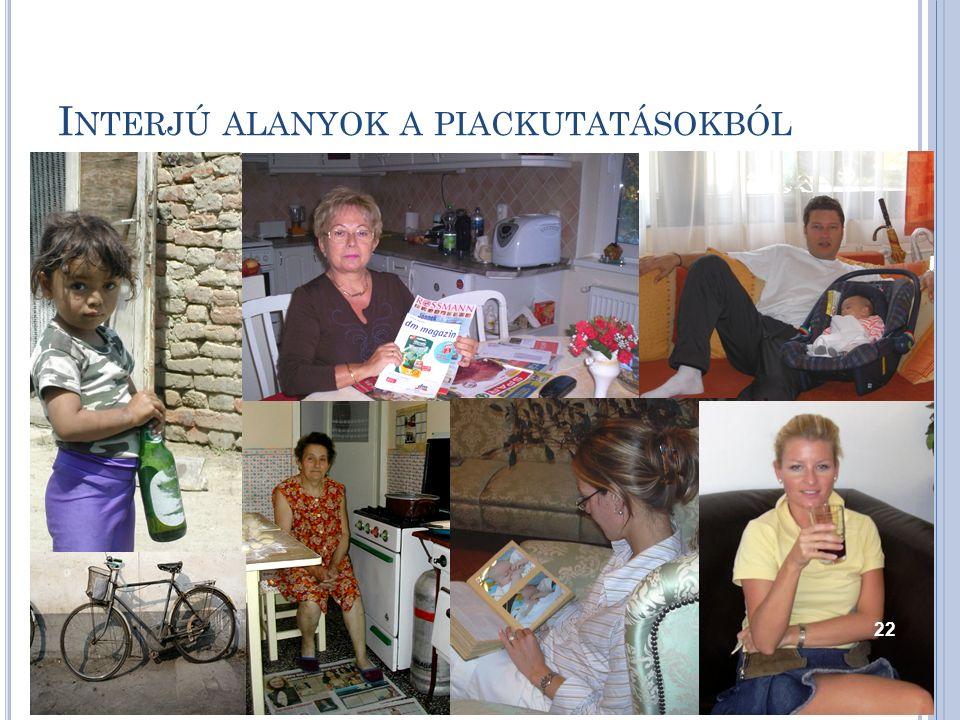 I NTERJÚ ALANYOK A PIACKUTATÁSOKBÓL 22