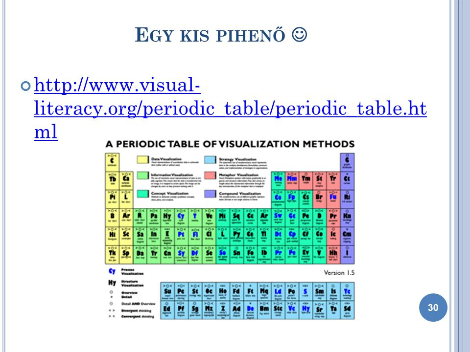 E GY KIS PIHENŐ http://www.visual- literacy.org/periodic_table/periodic_table.ht ml 30