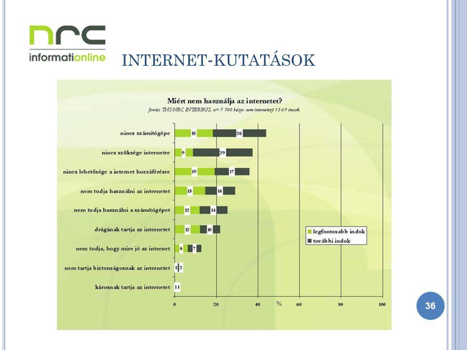 INTERNET - KUTATÁSOK 36