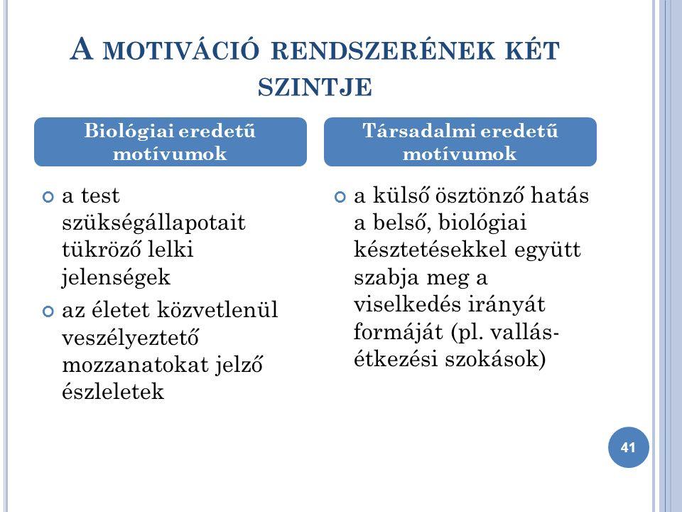 A MOTIVÁCIÓ DINAMIKUS FOLYAMATA 42 1.A viselkedés kezdete: motívum megjelenése (pl.
