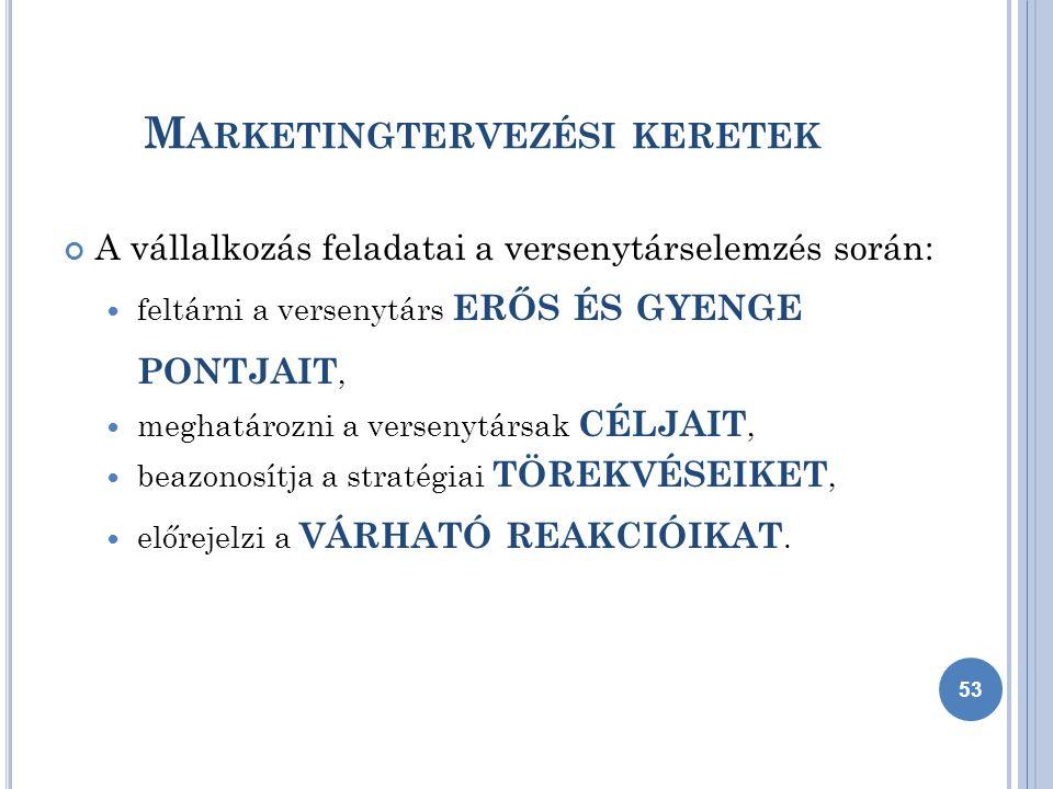 A VÁLLALKOZÁS CÉLJAI Piaci helyre vonatkozó célok (piacrészesedés, forgalom, új piacok) Rentabilitási célok (nyereség, forgalom- és tőkerentabilitás) Pénzügyi célok (hitelképesség, likviditás) Szociális célok (munkatársak elégedettsége, jövedelem, biztonság, személyes fejlődés) Piac- és presztízscélok (függetlenség, imázs, presztízs, politikai illetve társadalmi befolyás) Környezetvédelmi célok (erőforrásigény csökkentése, környezetterhelés elkerülése) 54