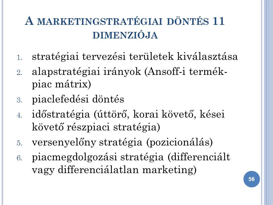 A MARKETINGSTRATÉGIAI DÖNTÉS 11 DIMENZIÓJA 1. stratégiai tervezési területek kiválasztása 2.