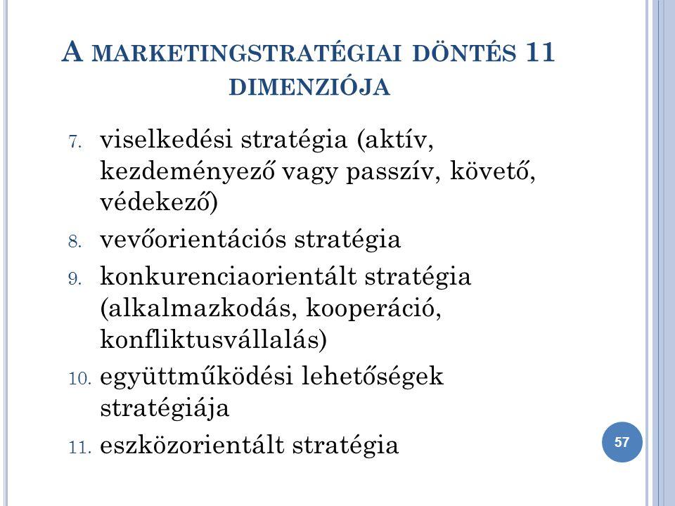 Budapest Bank marketingstratégiája