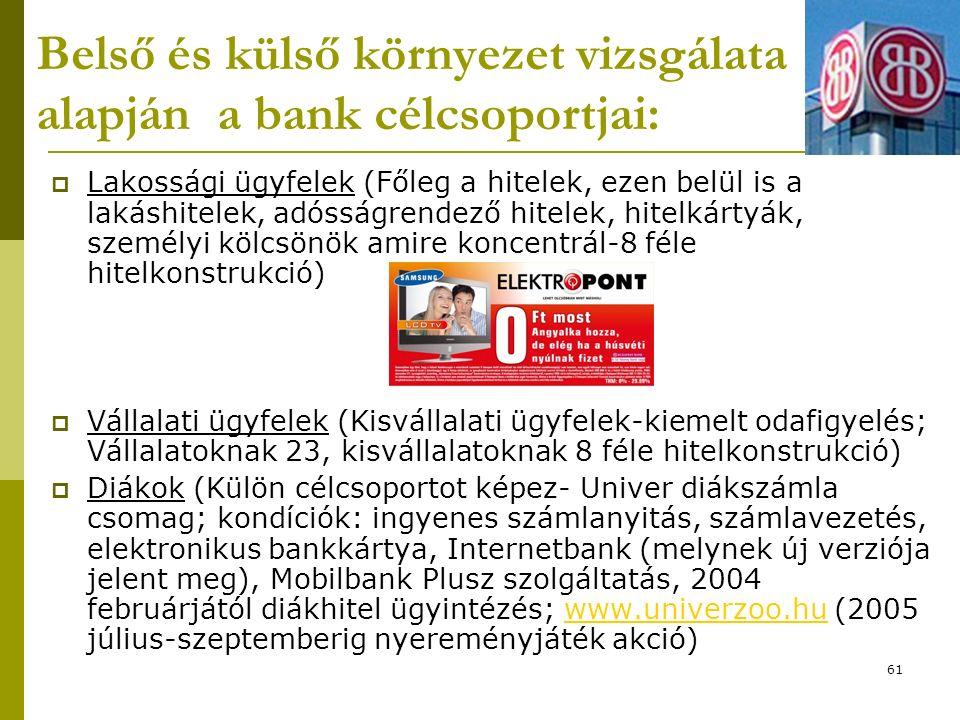 Belső és külső környezet vizsgálata alapján a bank célcsoportjai:  Lakossági ügyfelek (Főleg a hitelek, ezen belül is a lakáshitelek, adósságrendező hitelek, hitelkártyák, személyi kölcsönök amire koncentrál-8 féle hitelkonstrukció)  Vállalati ügyfelek (Kisvállalati ügyfelek-kiemelt odafigyelés; Vállalatoknak 23, kisvállalatoknak 8 féle hitelkonstrukció)  Diákok (Külön célcsoportot képez- Univer diákszámla csomag; kondíciók: ingyenes számlanyitás, számlavezetés, elektronikus bankkártya, Internetbank (melynek új verziója jelent meg), Mobilbank Plusz szolgáltatás, 2004 februárjától diákhitel ügyintézés; www.univerzoo.hu (2005 július-szeptemberig nyereményjáték akció)www.univerzoo.hu 61