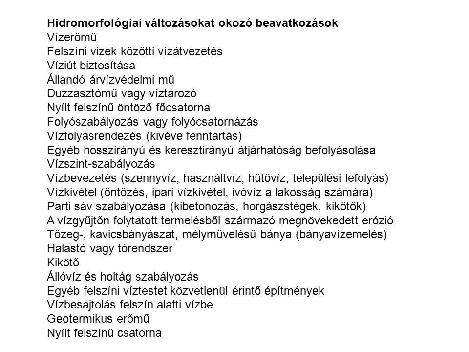 Más magyar nyelvű oktatási anyagok: Ijjas (2014) Integrált Vízgazdálkodási Tervezés MSc tárgy - E-jegyzet az oktatáshoz (évente bővül az újdonságokkal) Ijjas István és Ijjas István Zsolt (2012): Módszertani segédlet vízi-építmények környezeti tervezéséhez, Magyar Mérnöki Kamara Vízgazdálkodási és Vízépítési Tagozat (a magyar jogszabályok változása miatt fel kell újítani)