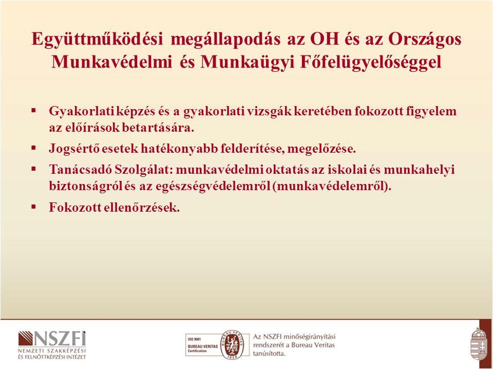 Együttműködési megállapodás az OH és az Országos Munkavédelmi és Munkaügyi Főfelügyelőséggel  Gyakorlati képzés és a gyakorlati vizsgák keretében fokozott figyelem az előírások betartására.