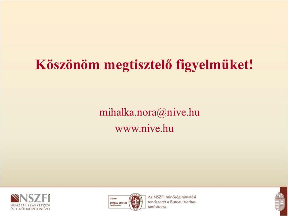 Köszönöm megtisztelő figyelmüket! mihalka.nora@nive.hu www.nive.hu