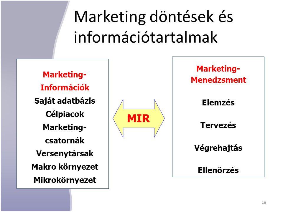 Marketing döntések és információtartalmak MIR Marketing- Menedzsment Elemzés Tervezés Végrehajtás Ellenőrzés Marketing- Információk Saját adatbázis Célpiacok Marketing- csatornák Versenytársak Makro környezet Mikrokörnyezet 18