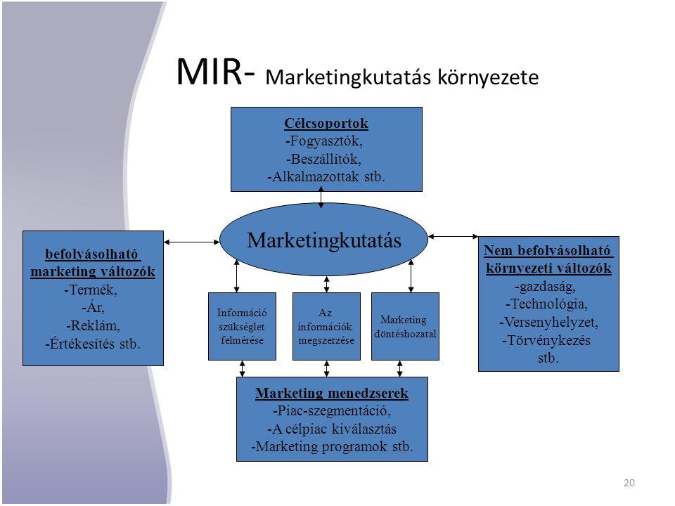 MIR- Marketingkutatás környezete Célcsoportok -Fogyasztók, -Beszállítók, -Alkalmazottak stb. befolyásolható marketing változók -Termék, -Ár, -Reklám,
