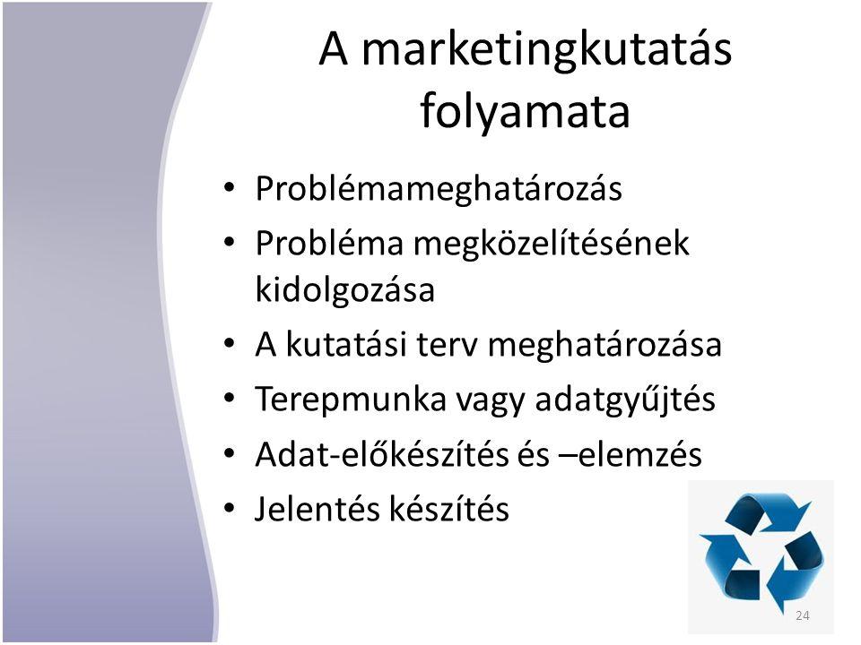 A marketingkutatás folyamata Problémameghatározás Probléma megközelítésének kidolgozása A kutatási terv meghatározása Terepmunka vagy adatgyűjtés Adat-előkészítés és –elemzés Jelentés készítés 24