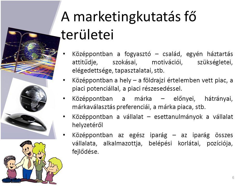 A marketingkutatás fő területei Középpontban a fogyasztó – család, egyén háztartás attitűdje, szokásai, motivációi, szükségletei, elégedettsége, tapasztalatai, stb.