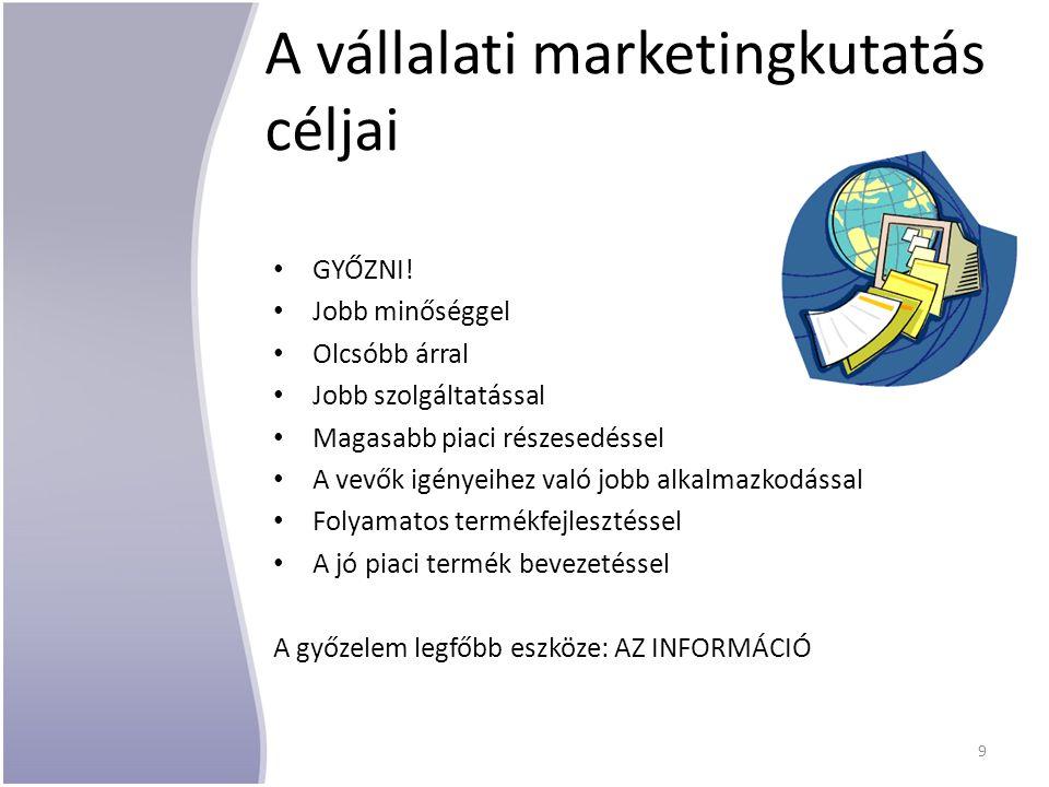 A vállalati marketingkutatás céljai GYŐZNI! Jobb minőséggel Olcsóbb árral Jobb szolgáltatással Magasabb piaci részesedéssel A vevők igényeihez való jo