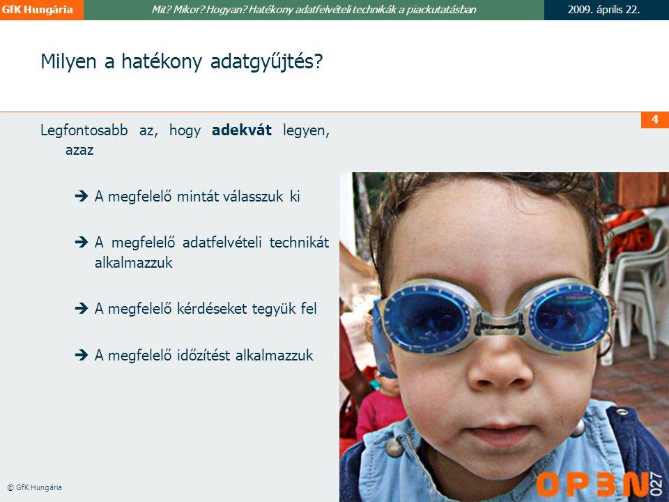 2009. április 22.GfK Hungária © GfK Hungária Mit.
