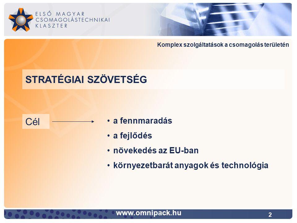 Growing Business Together A klaszter menedzser-szervezete: DBH Project Management Kft.
