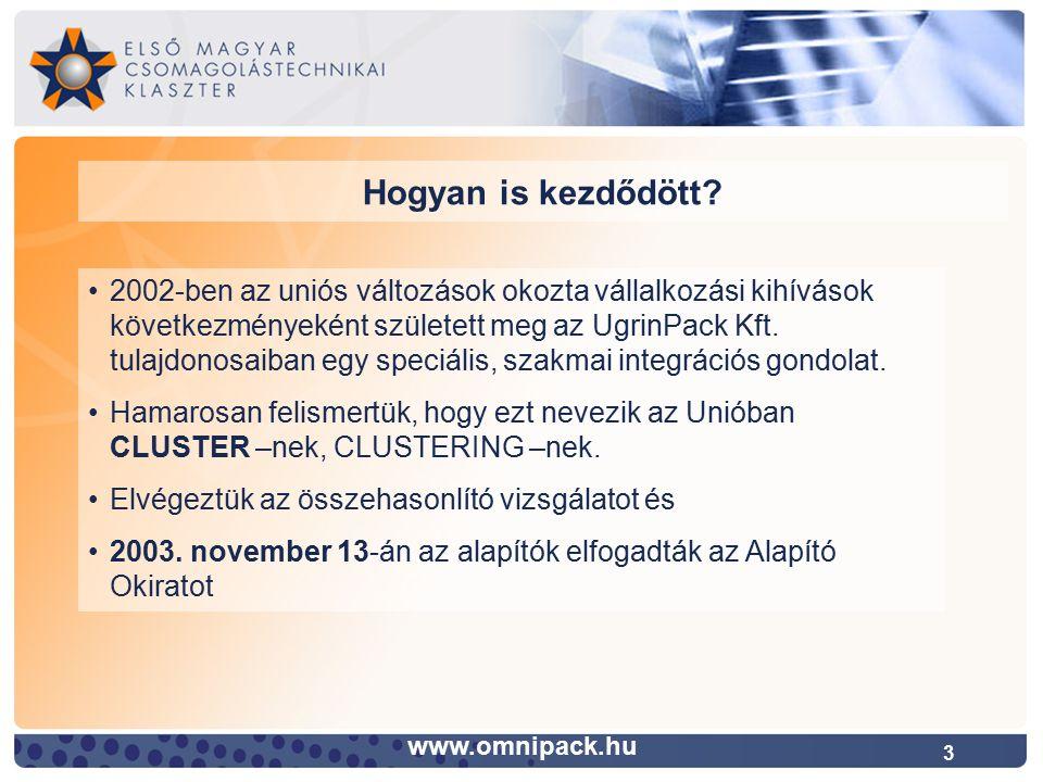 Growing Business Together KOCKÁZATI TŐKE & ÜZLETI SZOLGÁLTATÁSOK