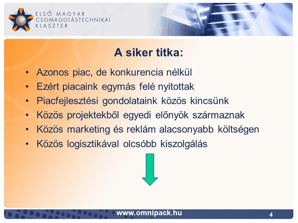 5 Vevőink előnyei Komplex szolgáltatások a csomagolás területén Ügyintézési költség csökkenése Ügyintézői tévedésekből adódó károk csökkenése www.omnipack.hu