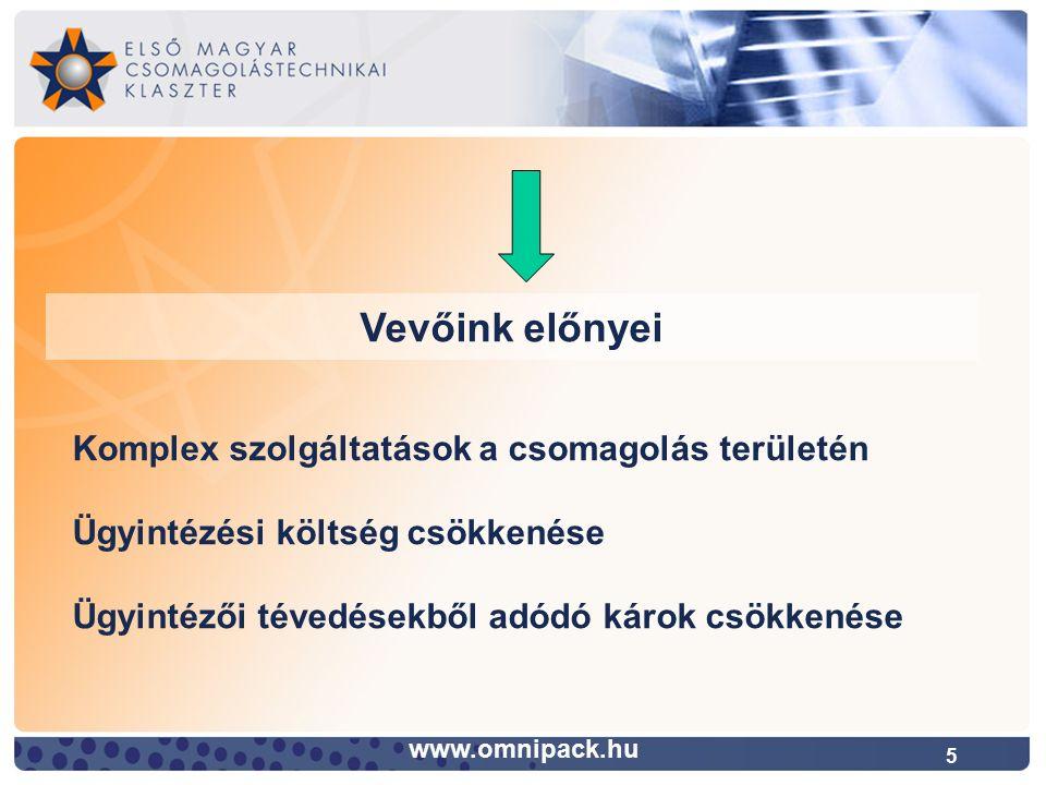 6 Klaszterben közösen koordináljuk A termelés szervezését és a kiszolgálást A belső folyamatok közös alapon történő szervezését –Minőségbiztosítás –Kereskedelmi és termelési folyamatok –Kontrolling –Pályázatok –Előfinanszírozások Csomagolástechnikai átvizsgálásokat Közösségi munkánk fejlesztését www.omnipack.hu