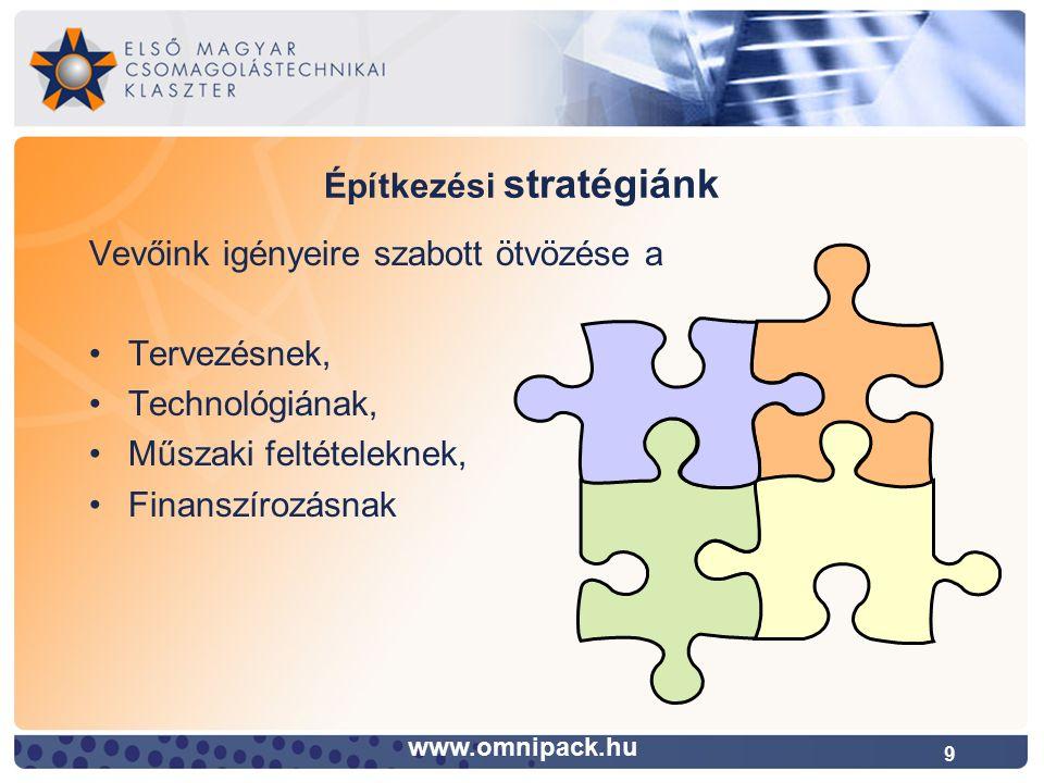 9 Építkezési stratégiánk Vevőink igényeire szabott ötvözése a Tervezésnek, Technológiának, Műszaki feltételeknek, Finanszírozásnak www.omnipack.hu