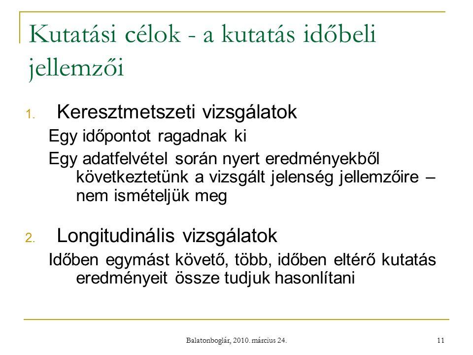 Balatonboglár, 2010. március 24. 11 Kutatási célok - a kutatás időbeli jellemzői 1.