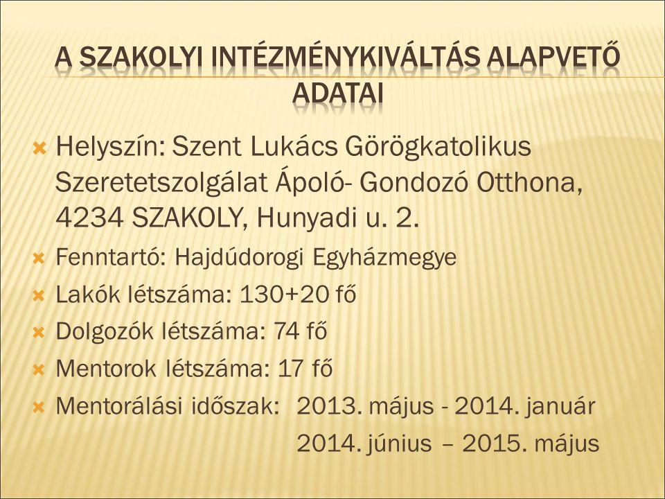  Helyszín: Szent Lukács Görögkatolikus Szeretetszolgálat Ápoló- Gondozó Otthona, 4234 SZAKOLY, Hunyadi u.