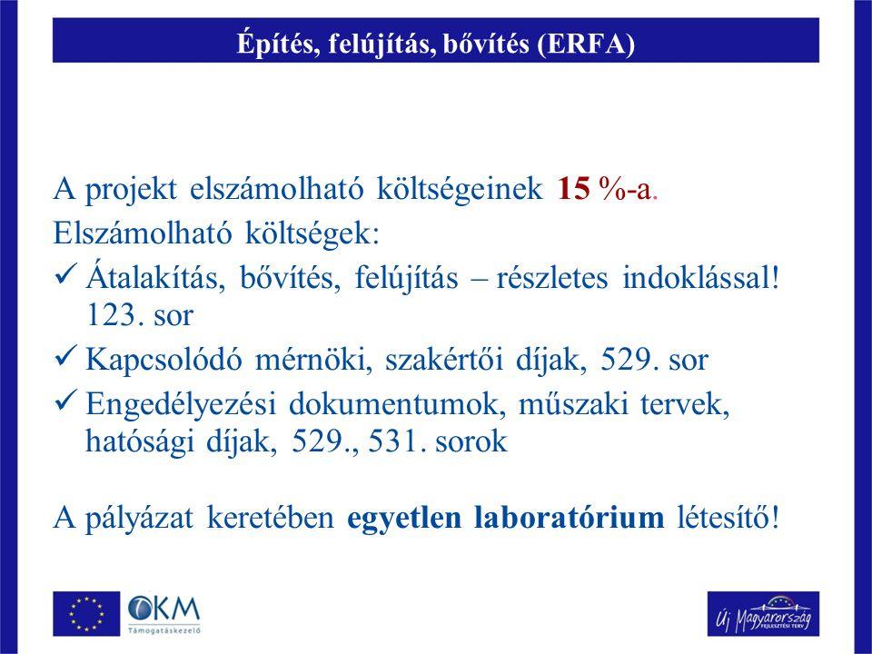 Építés, felújítás, bővítés (ERFA) A projekt elszámolható költségeinek 15 %-a.