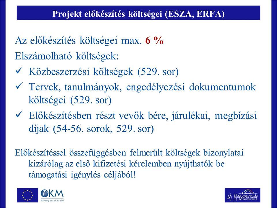 Projekt előkészítés költségei (ESZA, ERFA) Az előkészítés költségei max.