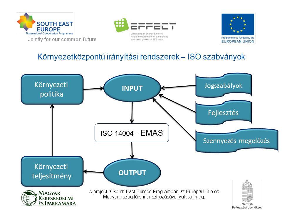 Környezetközpontú irányítási rendszerek – ISO szabványok INPUT OUTPUT Környezeti politika Környezeti teljesítmény Jogszabályok Fejlesztés Szennyezés megelőzés ISO 14004 - EMAS
