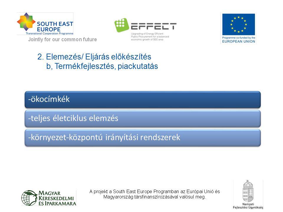 2. Elemezés/ Eljárás előkészítés b, Termékfejlesztés, piackutatás -ökocímkék-teljes életciklus elemzés-környezet-központú irányítási rendszerek