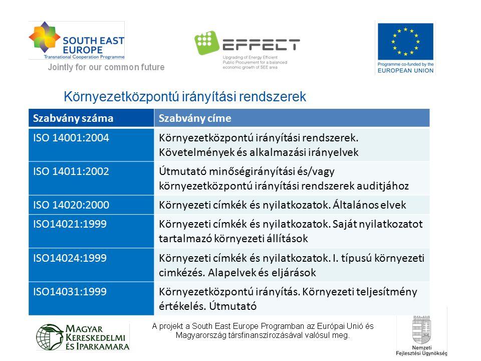 Környezetközpontú irányítási rendszerek Szabvány számaSzabvány címe ISO 14001:2004Környezetközpontú irányítási rendszerek. Követelmények és alkalmazás
