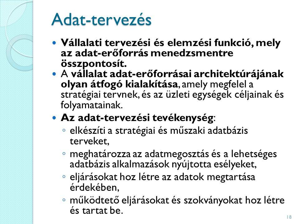 Adat-tervezés Vállalati tervezési és elemzési funkció, mely az adat-erőforrás menedzsmentre összpontosít.